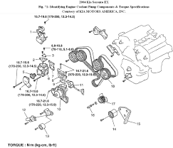 water pump how do you replace a water pump on a 2004 kia sorento