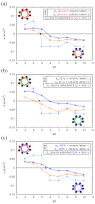 Map Equation Materials Free Full Text Adsorption Of Milk Proteins β Casein