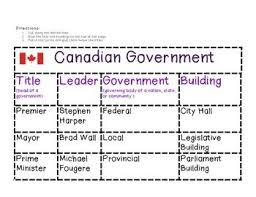 best ideas of grade 5 social studies canadian government