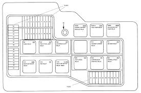 bmw z3 fuse diagram bmw workshop manuals u003e series e z mtu roadst
