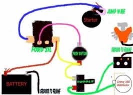 wiring diagram easy simple routing starter relay wiring diagram