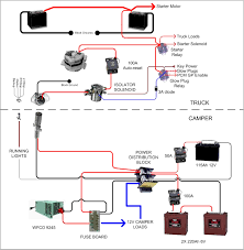 12s trailer plug wiring diagram within rv for alluring 12 s