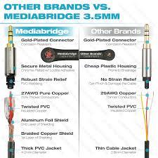 amazon com mediabridge 3 5mm male to male stereo audio cable 4