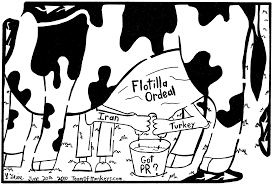 maze cartoon of a cow being milked the utter is labeled