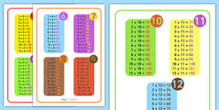 ks2 multiplication visual aids primary resources page 1