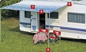 Small Caravan Awnings Fiamma Caravanstore Caravan Awnings Uk