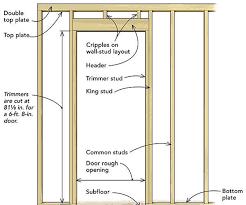 Building An Exterior Door Frame Framing Exterior Door Frame Opening Photo Gallery For