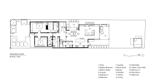 Interior Plans For Home Architectural Plans For Homes U2013 Modern House