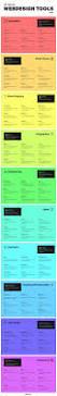 best 25 web developer portfolio ideas on pinterest web help 100 useful web design tools to help you