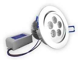 led downlights explained
