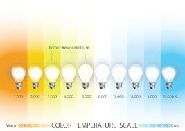 fluorescent lights color temperature of fluorescent lights color