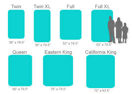 what size is a queen bed bed linen what size is a queen size blanket 2017 ideas what size