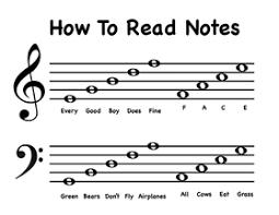 tutorial piano simple worksheets vivo harmonics music piano lessons for adult beginner