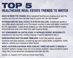 healthcare trends to watch in real estate az big media