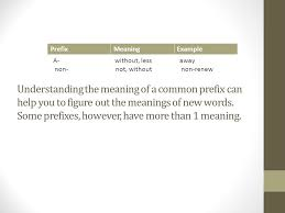 what is a prefix definition a prefix is part of a word it is the