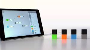 mesh create your own smart devices getdatgadget