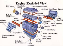 honda engine can u0027t figure out which one though looks like a k