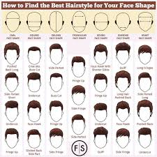 mens haircuts chart the best men s haircut for your face shape fantastic sams