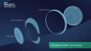 Most Comfortable Contacts For Astigmatism Dailies Aqua Comfort Plus Toric Contact Lenses Youtube