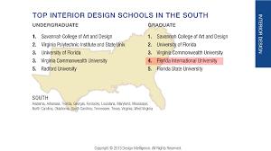 University Of Florida Interior Design by Fiu Interior Architecture Ranked 4 U2013 Carta News