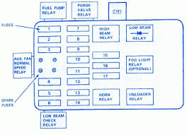 bmw e30 1989 fuse box block circuit breaker diagram carfusebox