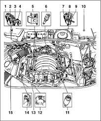 100 ideas audi 2000 2 8l engine oil diagram on thetechauthority us