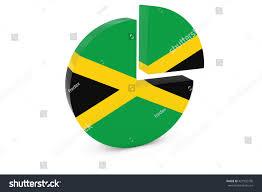 Colors Of Jamaican Flag Jamaican Flag Pie Chart Flag Jamaica Stock Illustration 427932736