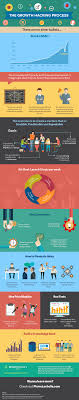 hacking ideas growth hacking process infographic pierre lechelle