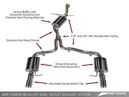 audi a4 downpipe awe tuning b8 a4 2 0t touring edition exhaust and downpipe systems