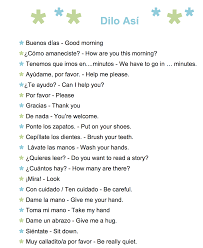 How To Say Living Room In Spanish by 61 Common Spanish Phrases To Use With Kids A Printable List