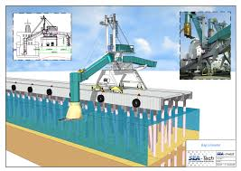 sketchup pro for visualization and logistics at sea ports a