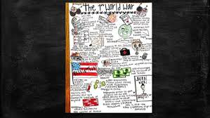 sketch noting examples of sketchnoting writing a reflective essay