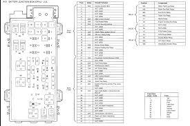 2003 mazda b2300 fuse box 1996 ford ranger fuse box diagram