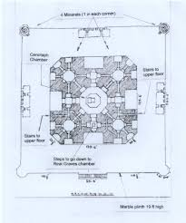 how to read a house plan 19 how to read dimensions on a floor plan cork opera house