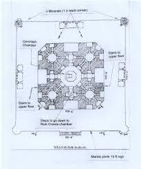 how to read dimensions 19 how to read dimensions on a floor plan cork opera house