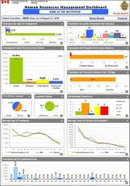 free excel 2010 dashboard templates excel dashboard software