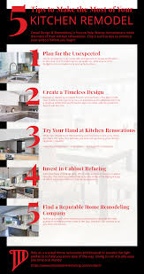 how to design a kitchen remodel with free software 5 tips to make the most of your kitchen remodel detail