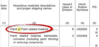 49 cfr hazardous materials table 1 0 hazardous materials table