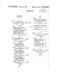patent us4674053 control system of injection molding machines