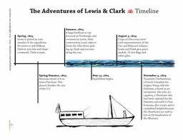best 25 lewis and clark ideas on pinterest westward expansion