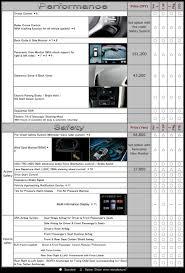 lexus nx blind spot monitor lexus nx 300h destino u0027s export new car
