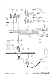 renault megane key card circuit diagram renault key card replacement