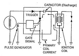 engapian kondensator aams blog cdi sistem p