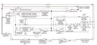 sample wiring diagrams appliance aid u2013 readingrat net
