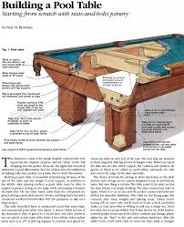 Woodworking Plans And Simple Project by Pool Table Woodworking Plans Building Your Own Pool Table Is A