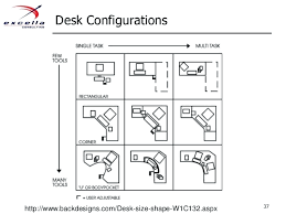 Office Desk Configurations Desk Standard Office Desk Size Uk Office Desk Dimensions In Mm