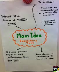 main idea of expository text reading and writing teaching in
