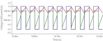 flowchart membuat sim sepic converter design and operation