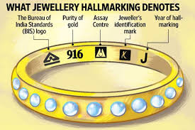 difference between 14k 18k 22k and 24k gold jewellery augrav com