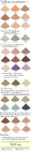 Pristine Your Infographics With Color Selection Color Schemes To Excellent Chart For Best Eyeshadows For Blue Green Brown U0026 Hazel